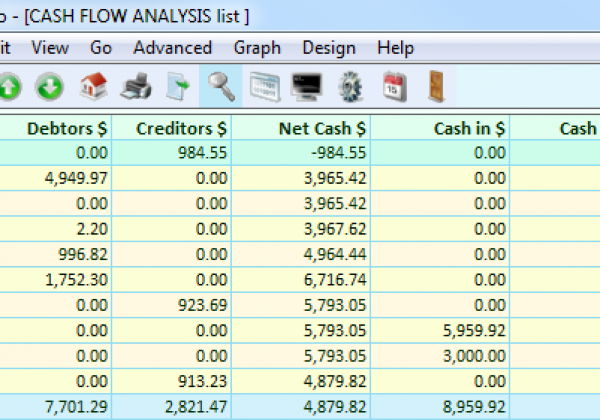 Creditors – Cash Flow Analysis
